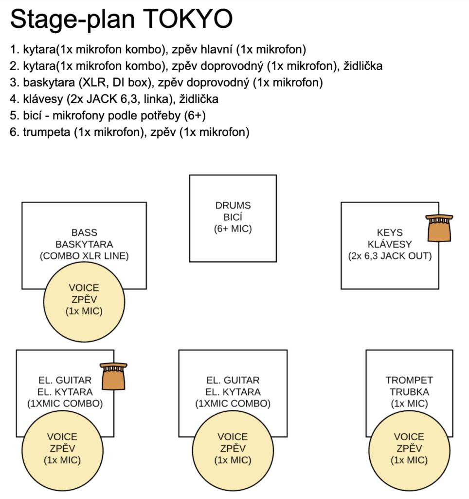 TOKYO - stage-plan